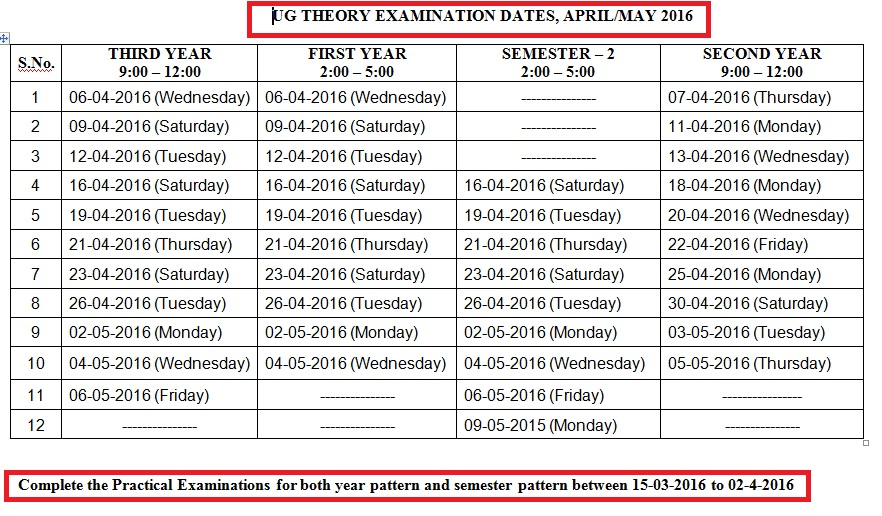 Yvu Ug Cbcs Year Pattern Examination April 2019 Results Available Now
