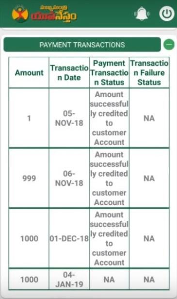 AP CM Yuva Nestham Scheme Application Status Check Online